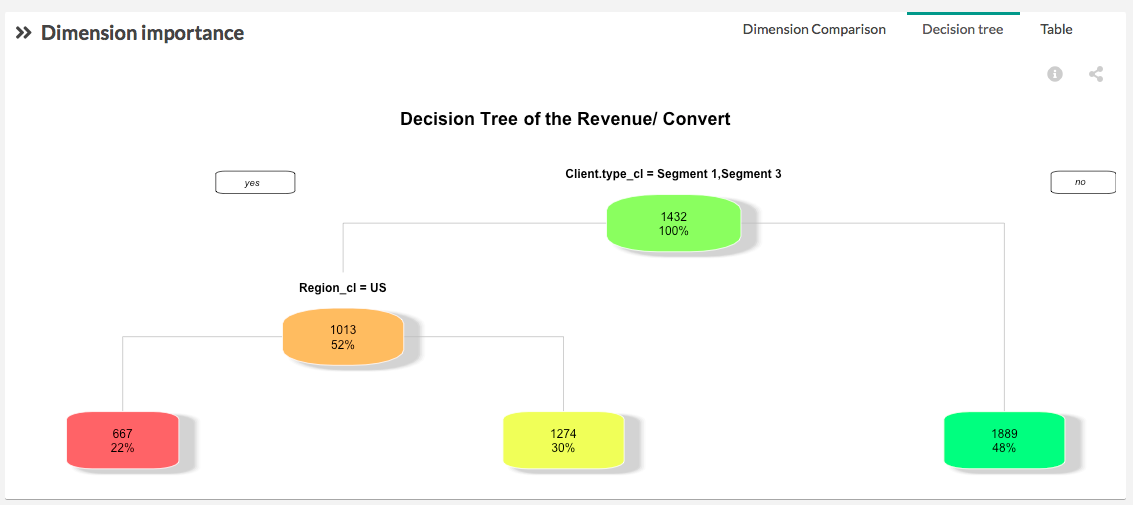 decision_tree